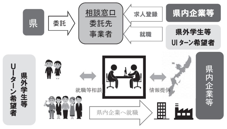 県内企業人材確保支援事業_R2