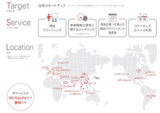 グローバル・アクセラレーション・ハブ